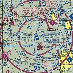 Api?req=map&type=sectc&lat=36.2815794&lon=-94