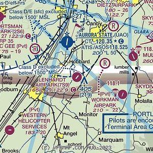 Api?req=map&type=sectc&lat=45.1803983&lon=-122