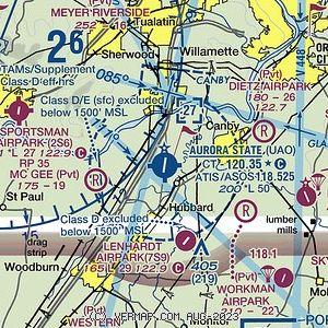 Api?req=map&type=sectc&lat=45.2471389&lon=-122