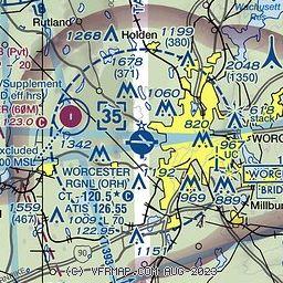 KORH]   Aviation Impact Reform